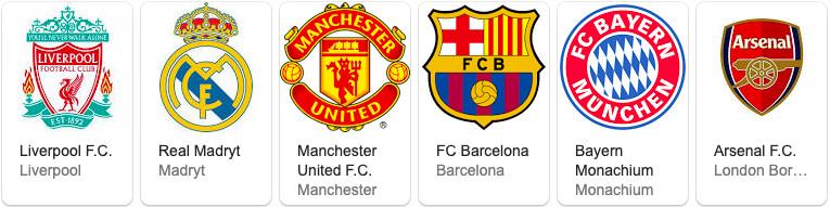 cele mai populare echipe de fotbal