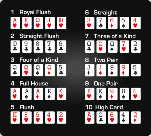 American Poker 2 combinații câștigătoare